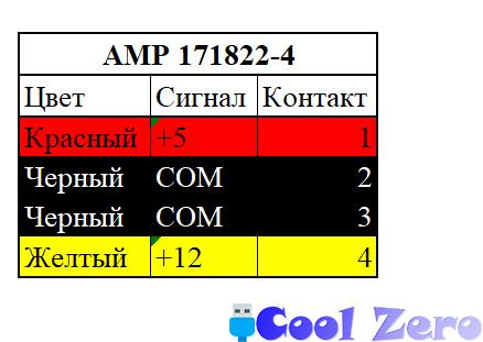 AMP 171822-4