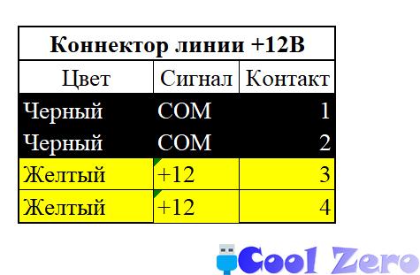 Коннектор линии +12В