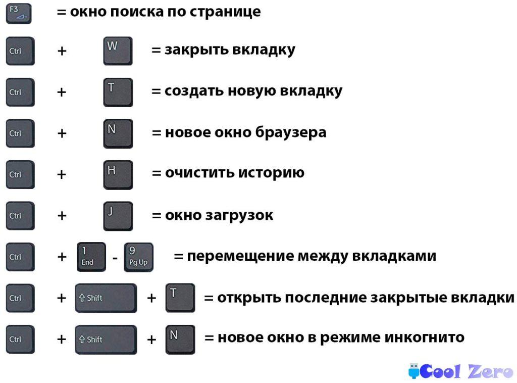 Gor_klav_brouser